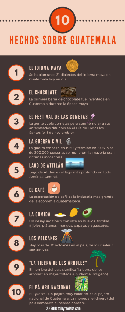 Guatemala infographic